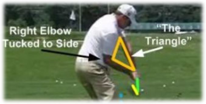 Triangle Effect on the golf downswing